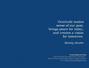 Best Business Motivational Quotes Best business motivational