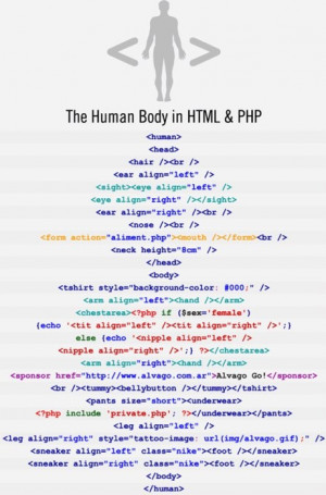 The human body in html and php.