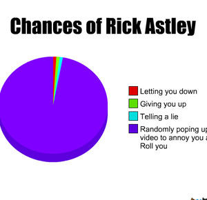 Rick Astley Quotes