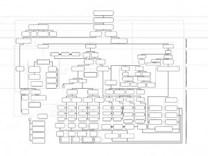 Diagram of Kant's Critique of Pure Reason (Andrew Stephenson ...