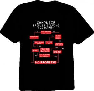 Funny Computer Problems T Shirt