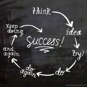 Quote #51 – Think, idea, try, do, do again, and again, keep doing ...