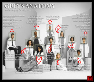 grey's anatomy quotes by laceratedwrists