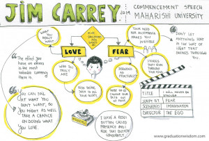 graduation quotes from Jim Carrey's commencement speech