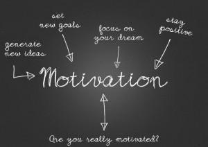 Five Ways to Motivate Employees | AnsMachine | Encyclopedia ...