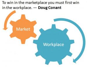 Doug Conant Quote