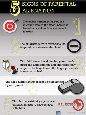 signs of parental alienation
