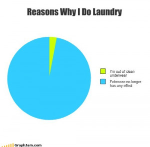 The logic behind when to wash your clothes