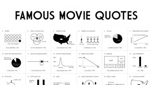 ... Data visualized this great chart of AFI's top 100 famous movie quotes
