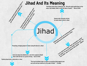 Understand the true meaning of jihad