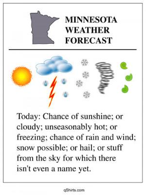 Minnesota Weather Forecast