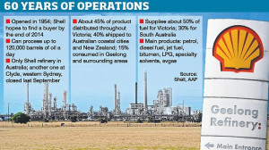 Six-hundred jobs are at risk in Geelong as the Shell refinery goes up ...