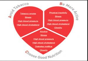 ... disease chronic inflammatory diseases congenital heart disease and