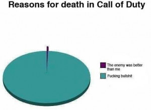 Reasons For Death in Call of Duty