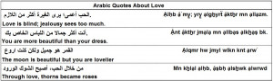 Arabic Life Quotes Arabic Quotes About Love Famous Arabic Quotes Funny ...
