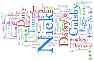 The Great Gatsby Journal (Wordle)
