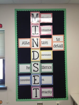 growth mindset not a fixed mindset i introduced the word mindset and ...