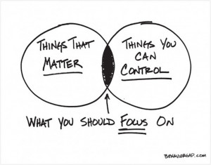 Things that matter, things you can control… via the wonderfull ...