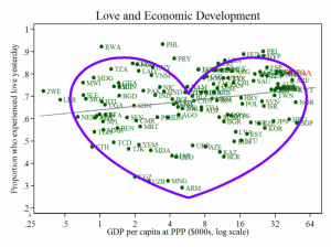 And Interesting Quotes About Love: Freakonomics The Explaining ...