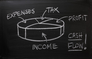 What is the Student Loan Interest Deduction?