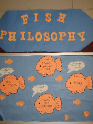 FISH Philosophy Image