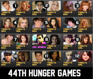 Hunger Games 2 Tributes 44th hunger games