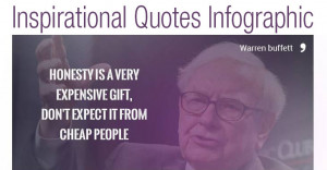 Words to Live By: Best Inspirational Quotes Infographic