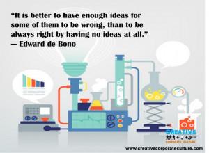 Creativity and Innovation Quote Edward de bono Creative Corporate ...