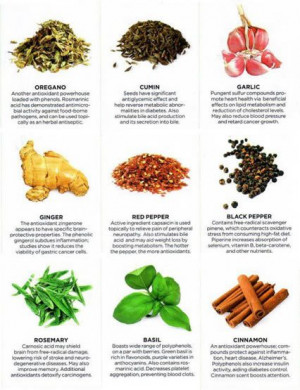 Health tips ,9 Powerful Healing Herbs and Spices,healthy living,home ...