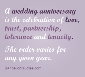 Wedding Anniversary is the celebration of love,trust,Partnership ...