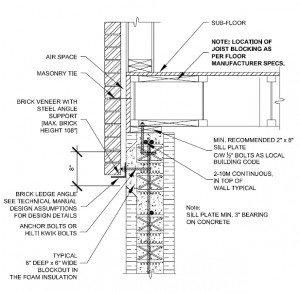ICF with Brick Veneer Wall Construction