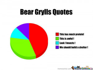 RMX] Bear Grylls Quotes