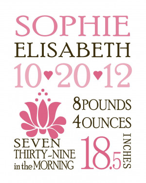 ... need to do to create your own personalized baby birth announcement