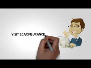 cheap auto insurance quotes – Get Cheap Car Insurance Quotes Today!
