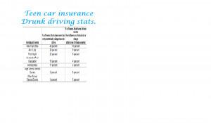 Nice Auto Insurance Quotes – teen car insurance 300×175 Gauranteed ...