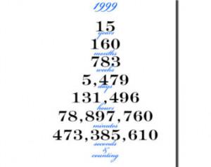 15 Fifteen Years Wedding Anniversary Timeline Anniversary Keepsake ...