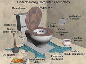 to fun non plumbing page - to non plumbing jokes