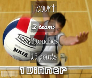 Volleyball Quotes For Hitters Volleyball posts 27 may