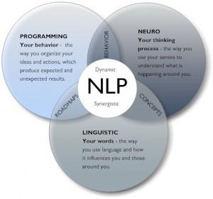 Soft Skills: Neuro Linguistic Programming