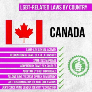 LGBT-Related Laws