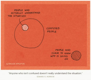 Illuminating Quotes, Visualised. Part II: Based off the opinion of ...