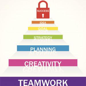 Great Job Teamwork Start with great teamwork.