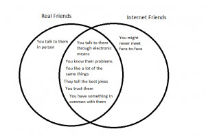 Internet Friends Vs Real 20 Photos picture