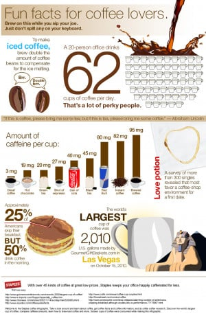 To make ice coffee, brew double the amount of coffee beans ...