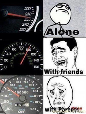 Different Speed Limits
