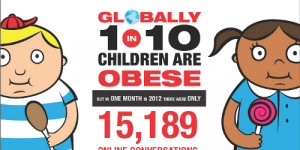 Childhood Obesity Statistics