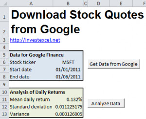 The spreadsheet imports the trading date, open price, high price, low ...