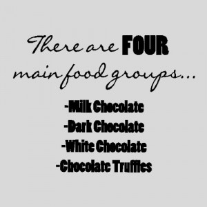 Favourite Chocolate Quotes and Sayings