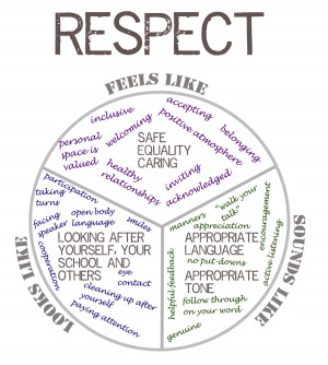 Respect Quotes For Middle Schoolers Quotesgram