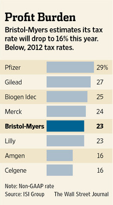 rate of 15 9 % last year and predicts an adjusted rate of 14 % or 15 % ...